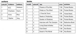 booksAuthorsRecords