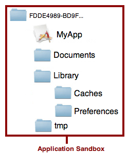 appsandbox_fig1