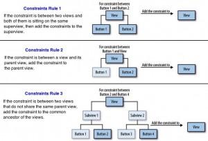 sizeclass-constraints-rules
