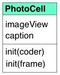 photocell-class-diagram