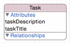 tasklist-datamodel-file