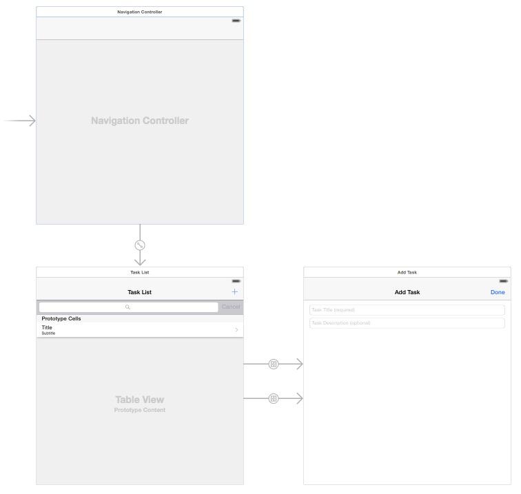 tasklist-storyboard-scenes