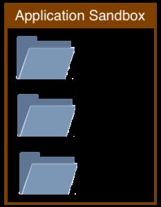 sandbox-folders