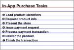 tasks-card3